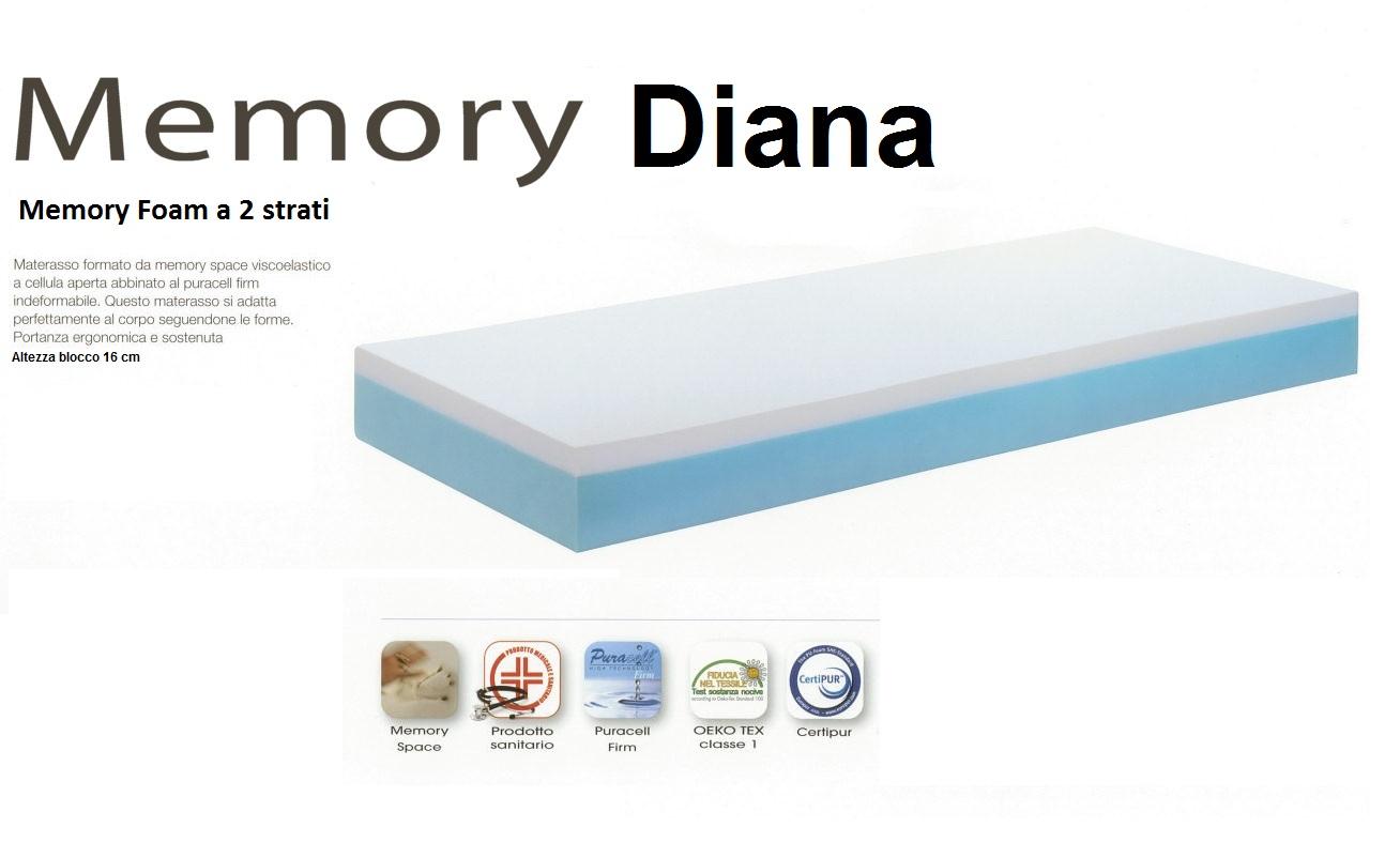 memory diana