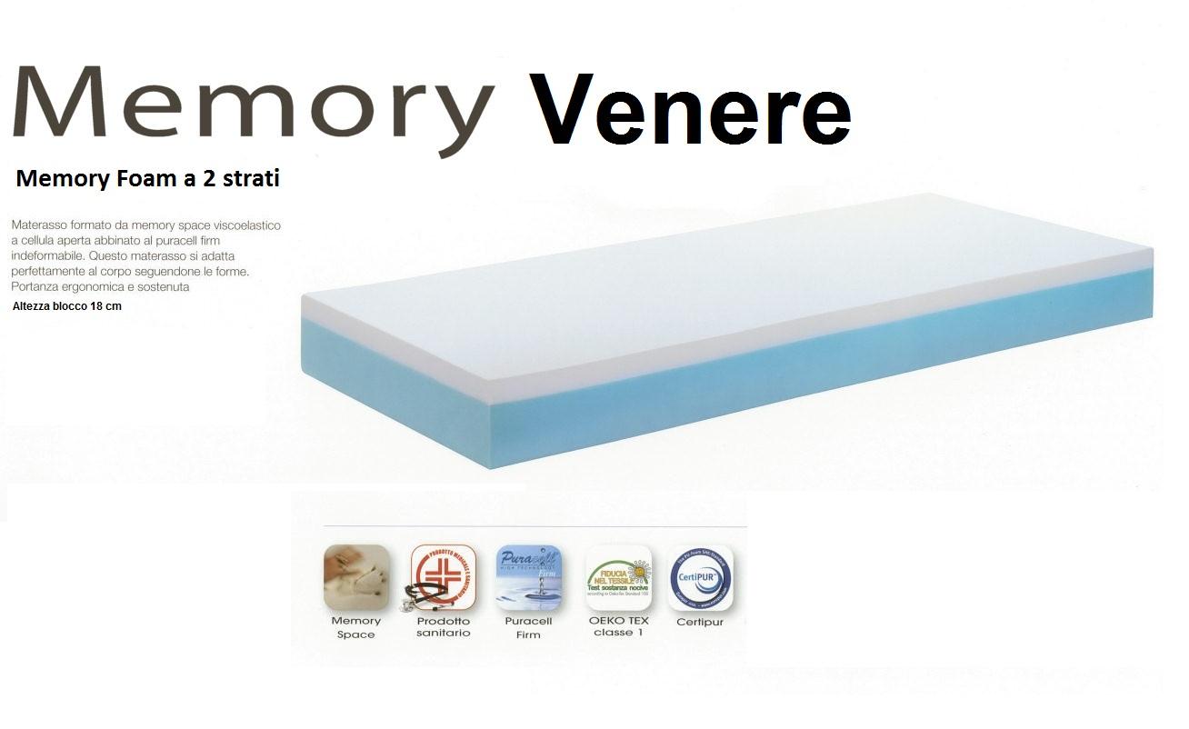 Materasso Memory Foam Prezzi. Simple Materasso Memory In Materasso ...